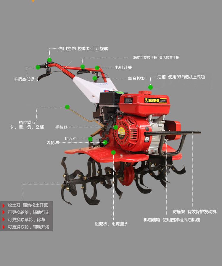 多功能汽油微耕机 小型松土机 旋耕起垄除草开沟 柴油耕地机7.5马力产品操作3