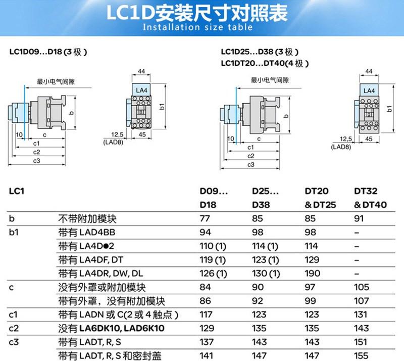 施耐德交流接触器LC1D95M7C 三极接触器1NO+1NC 一常开一常闭AC220V产品安装规格1