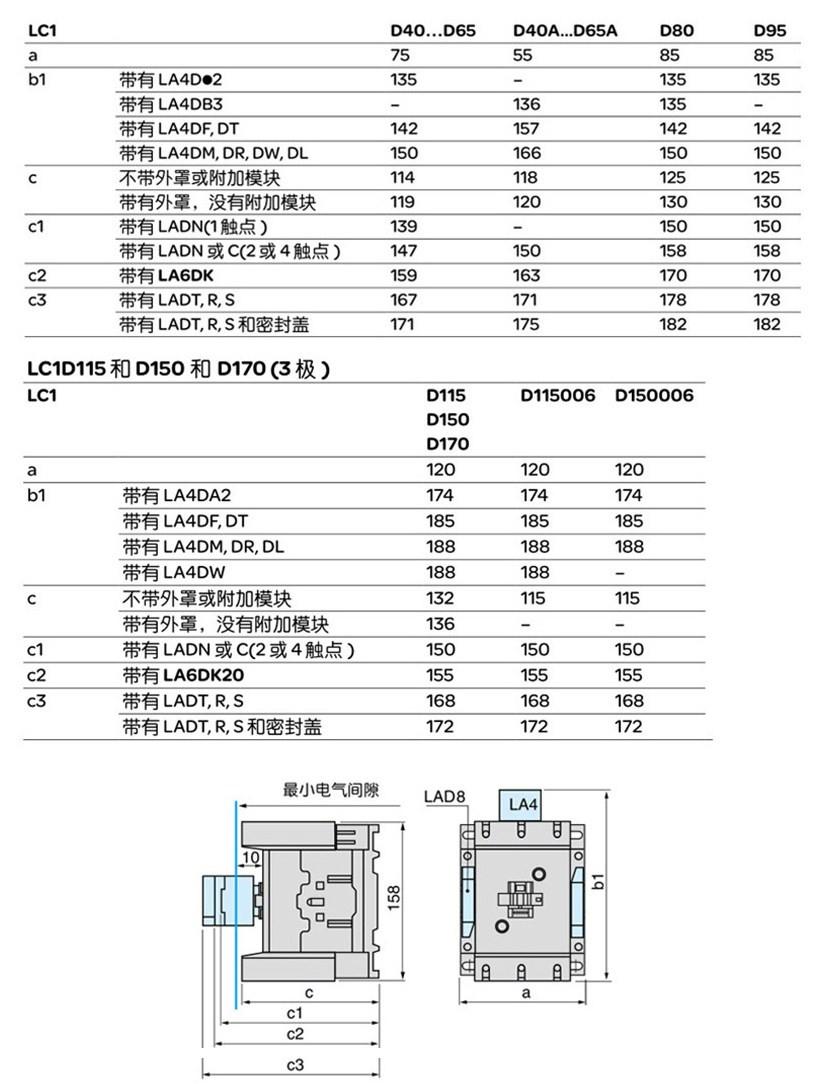 施耐德交流接触器LC1D95M7C 三极接触器1NO+1NC 一常开一常闭AC220V产品安装规格3