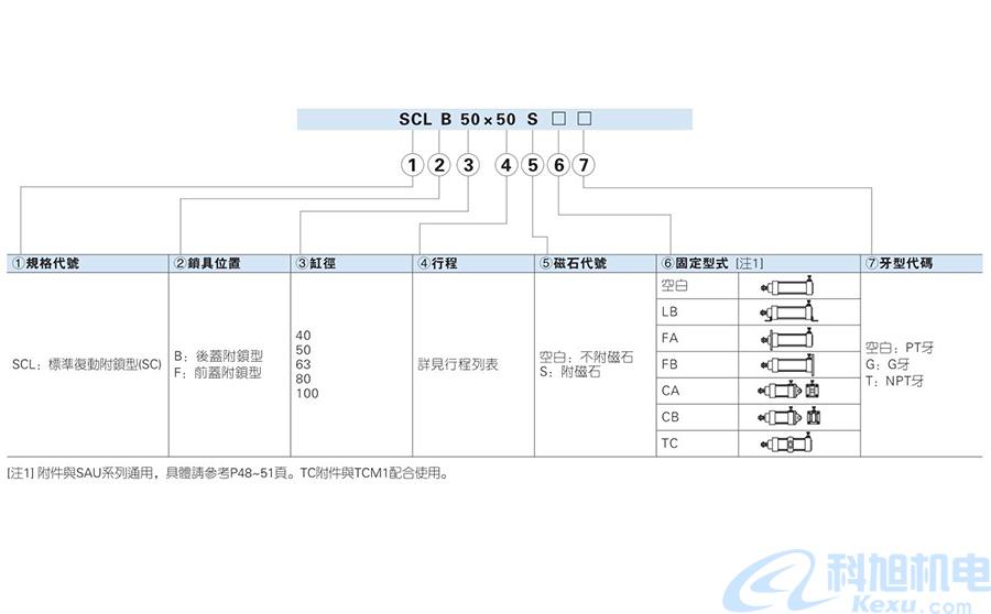 亚德客标准气缸SC系列带阀型样本九