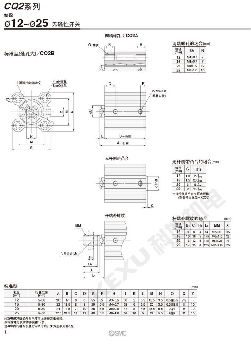 SMC薄型气缸CQ2B32-75DZ CQ2B32-100DZ原装正品 产品尺寸1