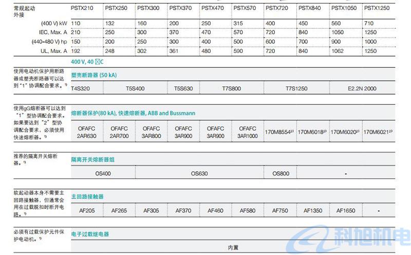 ABB软启动器PSTX型号规格与接线图四
