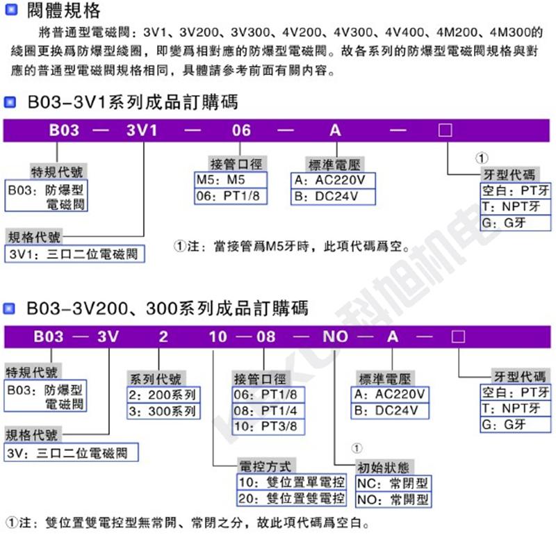 亚德客防爆电磁阀B03-3V220-10-NC电磁阀+防爆型电圈 二位三通 原装正品 产品选型1