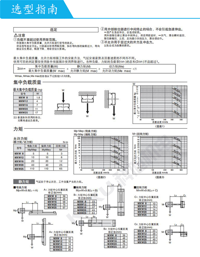 SMC气动滑台MXW16-75动作平稳 长行程滑台气缸 原装正品 产品选型指南1