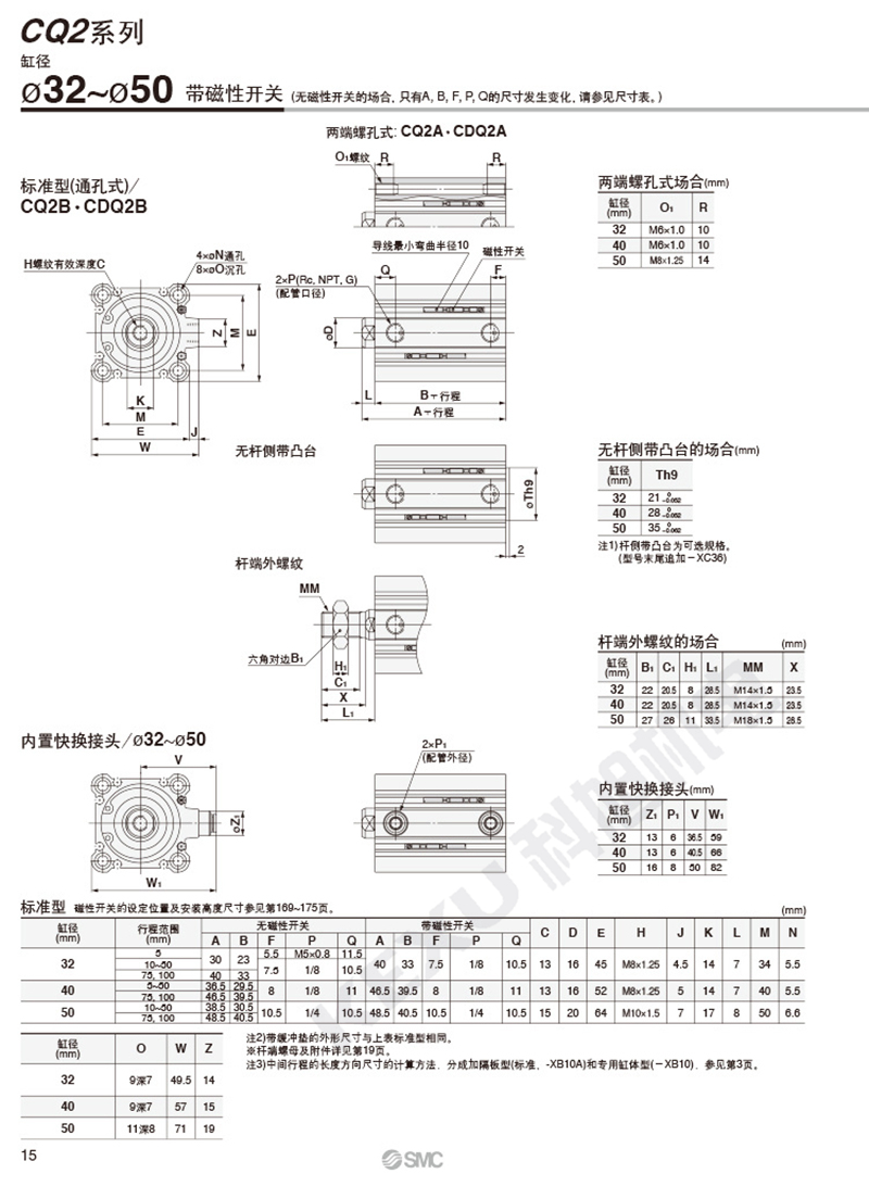 SMC薄型气缸CQ2B32-75DZ CQ2B32-100DZ原装正品 产品尺寸2