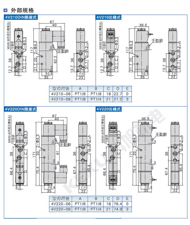 亚德客AirTAC二位五通气动电磁阀换向阀4V210-06 原装正品产品信息