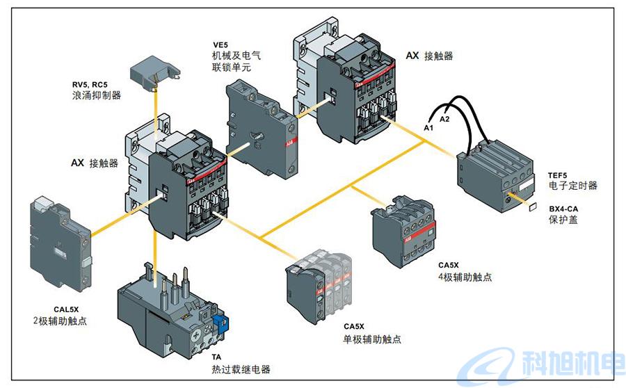 ABB交流接触器AX09至370型号参数说明二