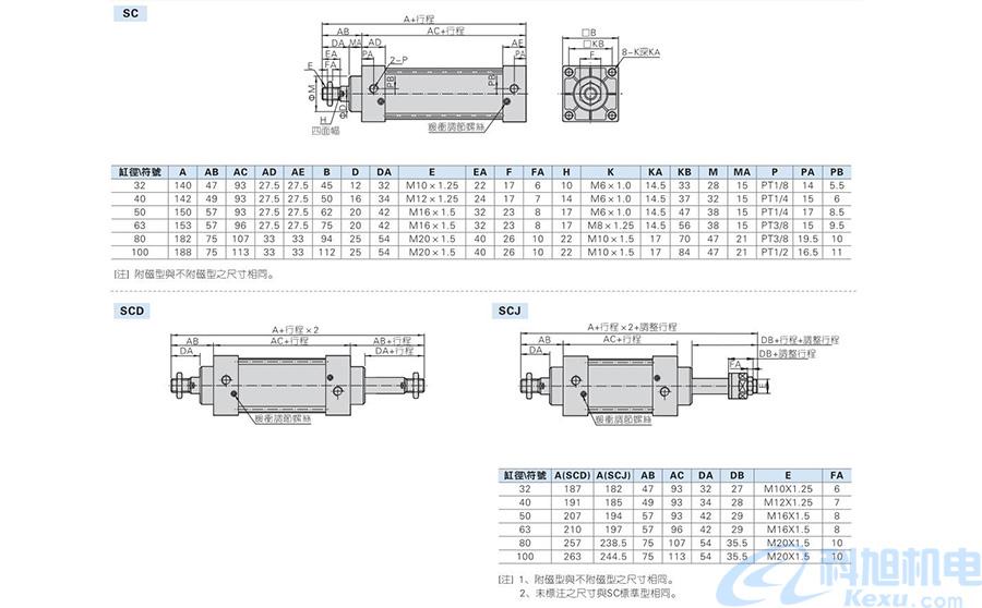 亚德客标准气缸SC系列带阀型样本六