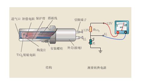 压力传感器怎么接线和接线实物图