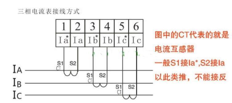 电流表的使用方法与接法实物图