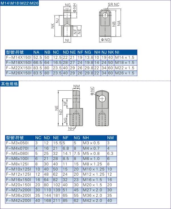 I系列气缸接头规格参数图