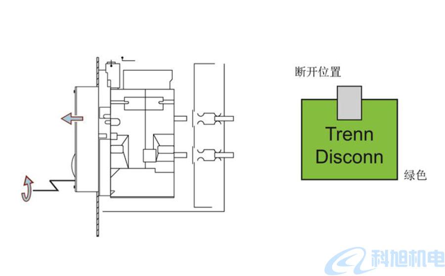 西门子断路器3WT断开辅助电路维护二