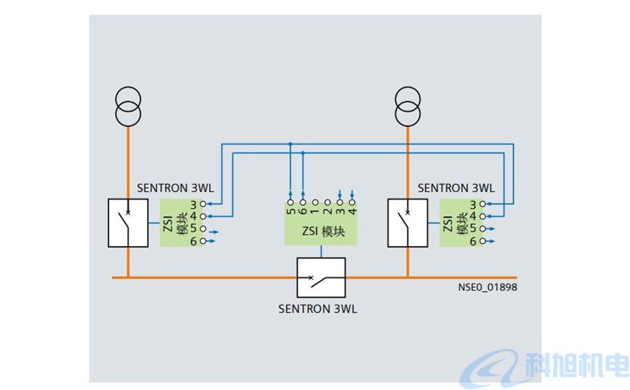 西门子空气断路器3WL互锁和连接电路原理图三