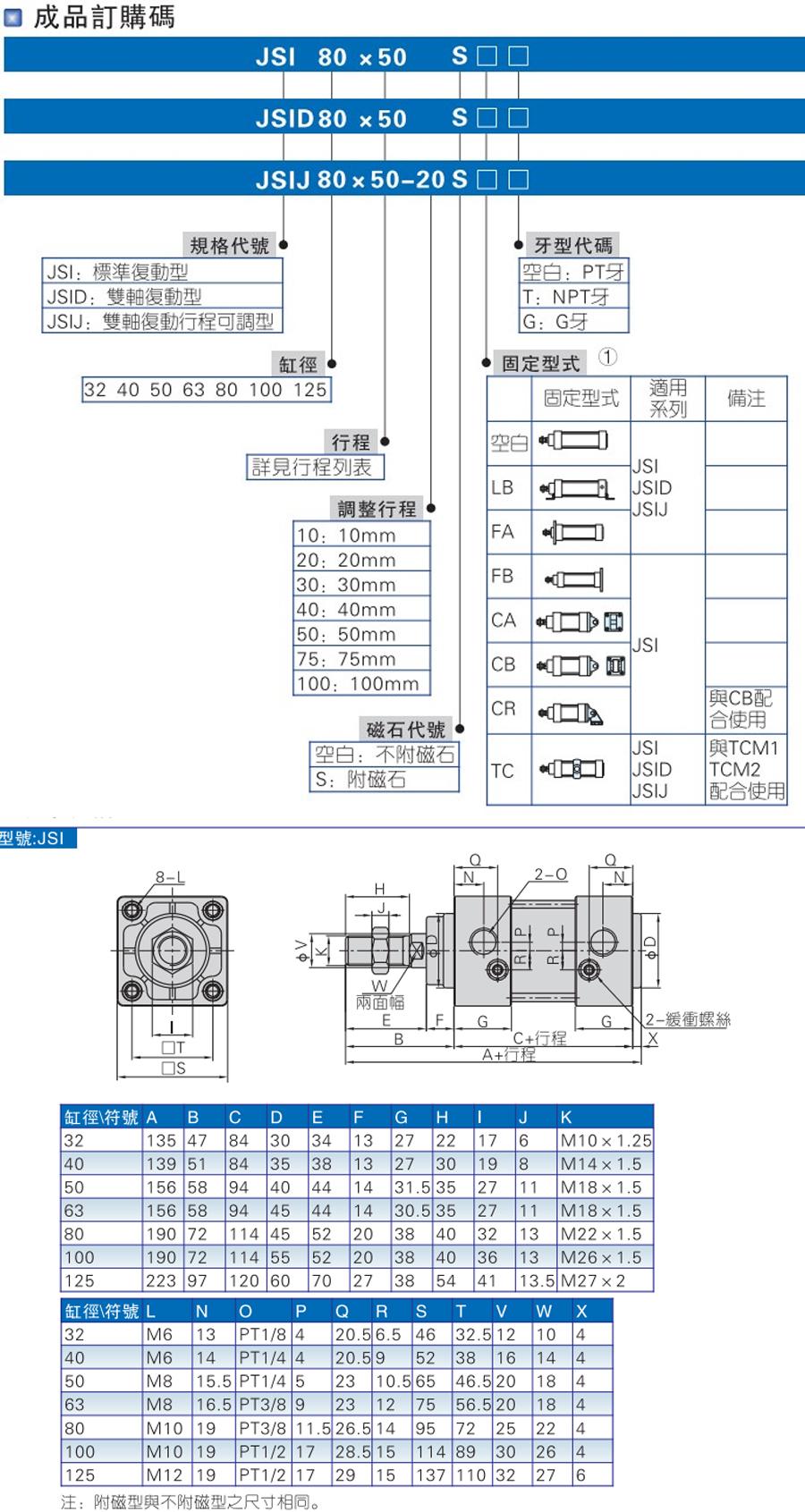 亚德客标准气缸JSIJSI50X175T 参数说明