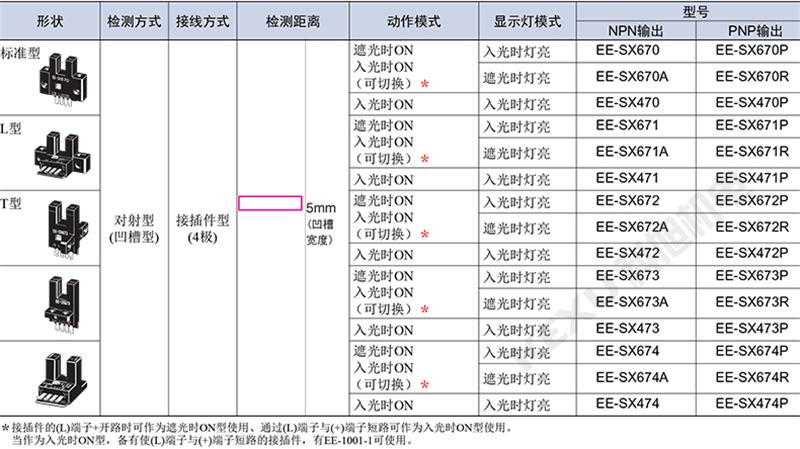 欧姆龙U型光电开关EE-SX677P-WR光电传感器 原装正品 产品显示灯模式