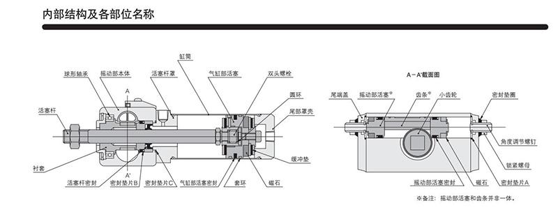 日本KOGANEI小金井升降摇摆型气缸SDA25X25-90原装正品 产品尺寸图