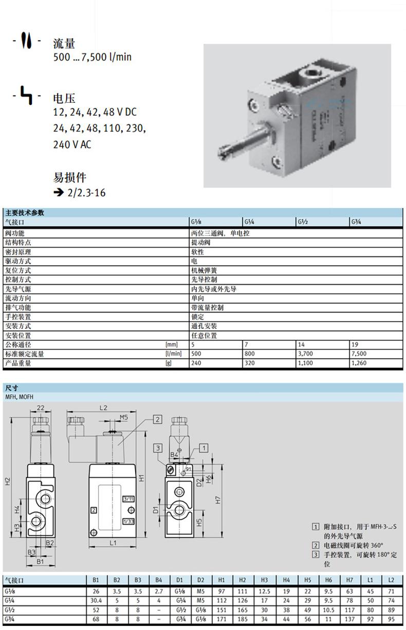 MFH一体式电磁产品参数3