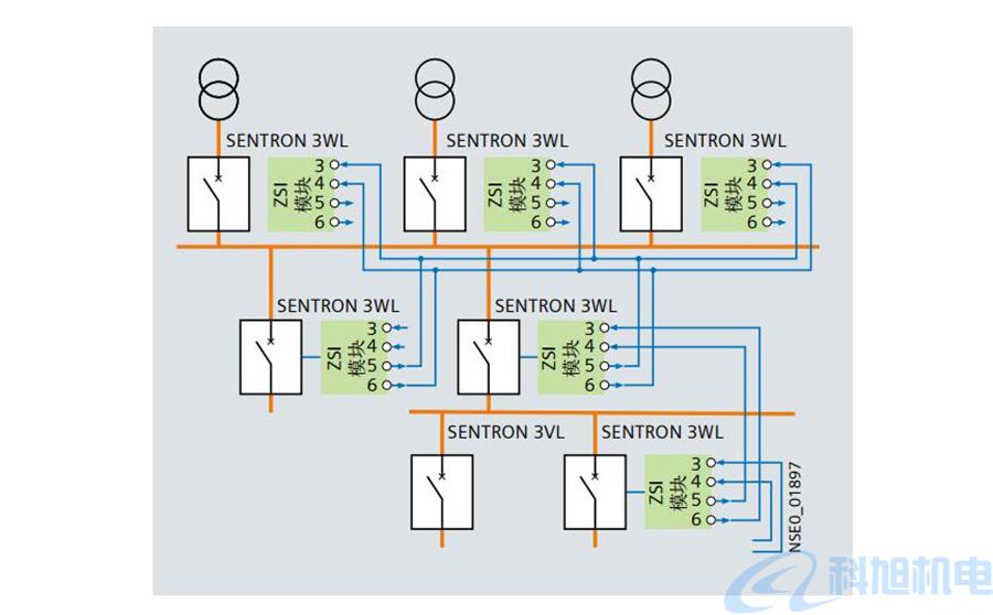 西门子空气断路器3WL互锁和连接电路原理图二