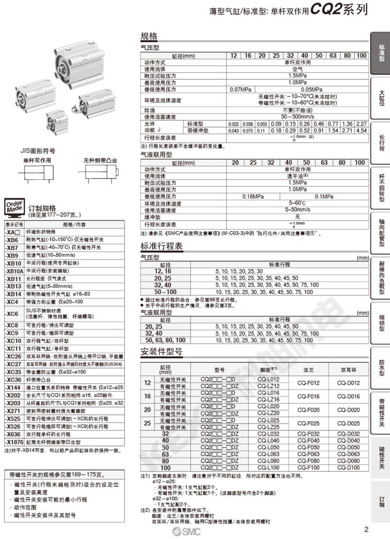 SMC薄型气缸CQ2B32-75DZ CQ2B32-100DZ原装正品 产品参数