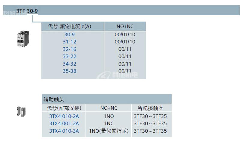 西门子交流接触器3TF51220XQ0低压控制产品与系统AC380V原装正品 产品参数与选型9