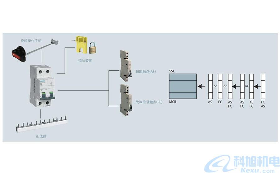 西门子小型断路器5SL系列样本七