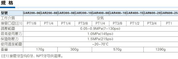 GAR系列调压阀规格图