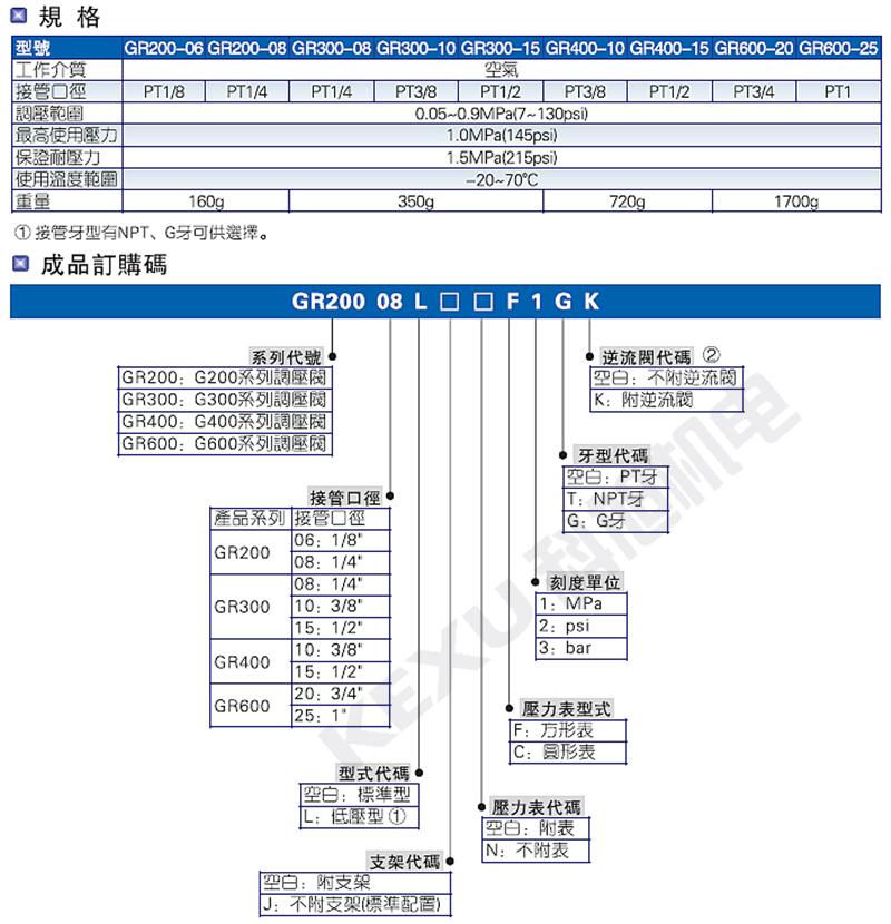 亚德客调压阀GR300-10 气压调节阀 进气减压阀 气源处理 原装正品 产品参数与选型