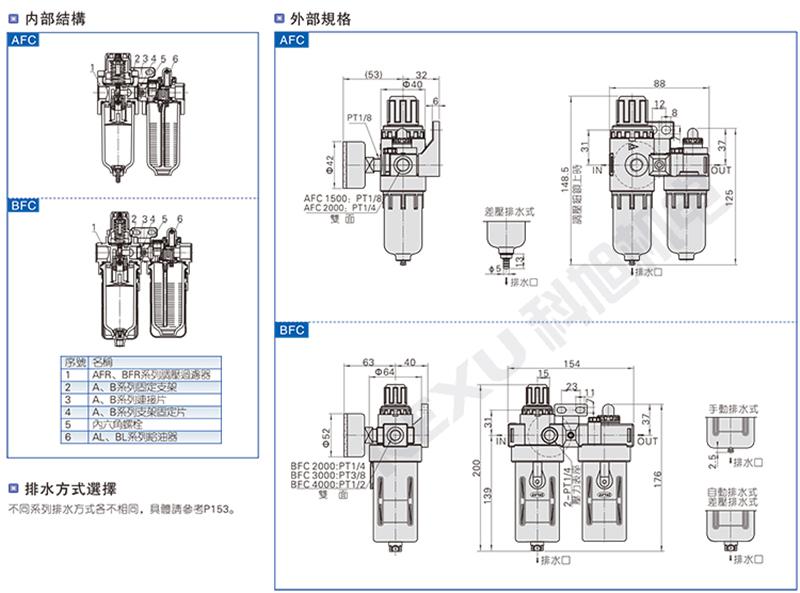 亚德客二联件过滤器BFC3000气源处理AFR3000+AL3000空气油水分离器 原装正品 产品结构与尺寸