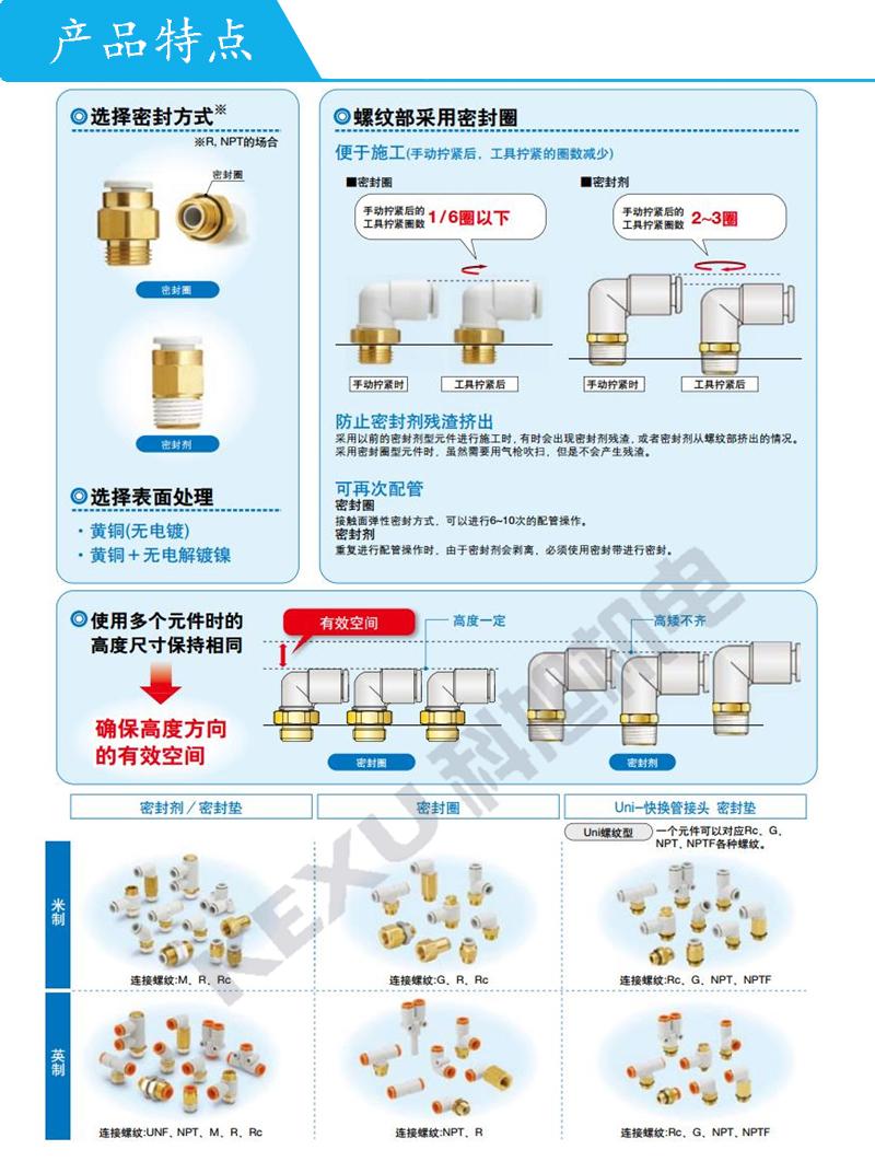SMC气动快插接头KQ2F16-04N方便快捷 种类齐全 原装正品 产品特点