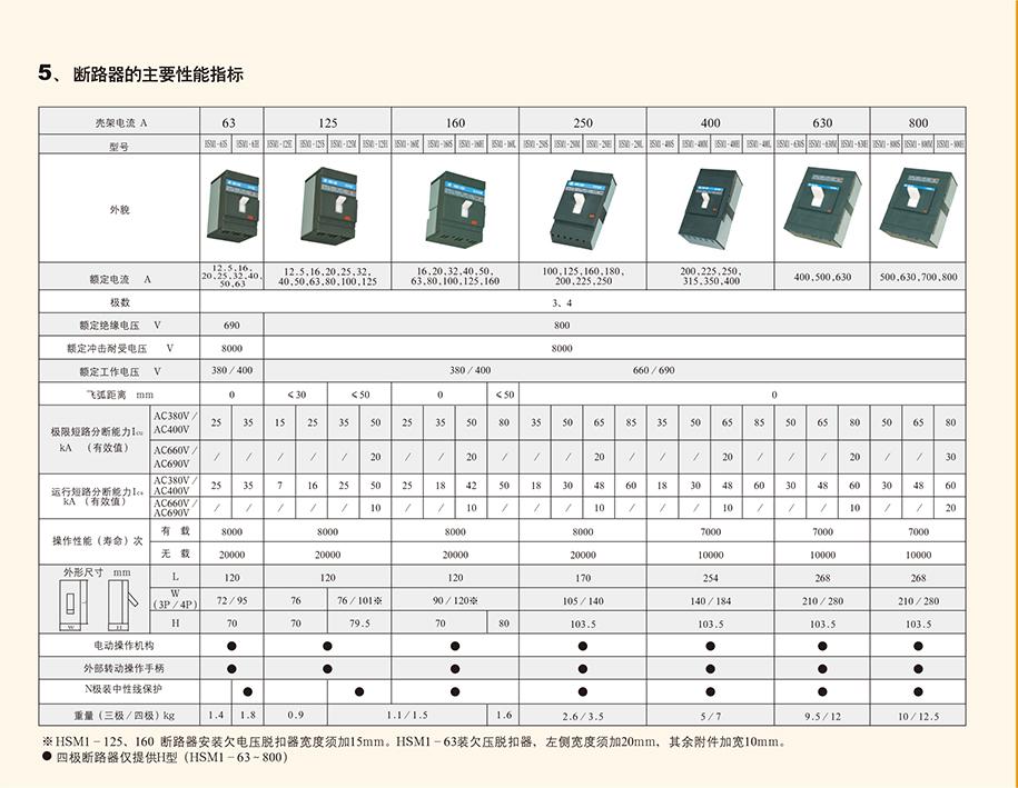 杭申电气塑壳断路器HSM1系列HSM1-800/4200A 800A 参数说明