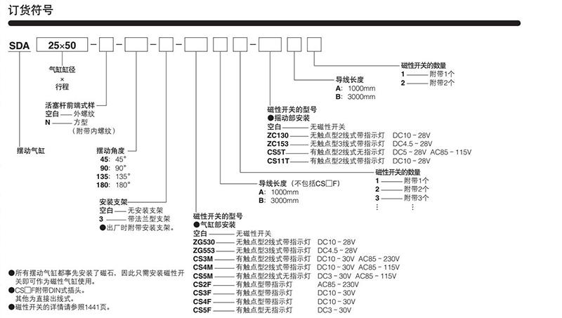 日本KOGANEI小金井升降摇摆型气缸SDA25X25-90原装正品 产品选型