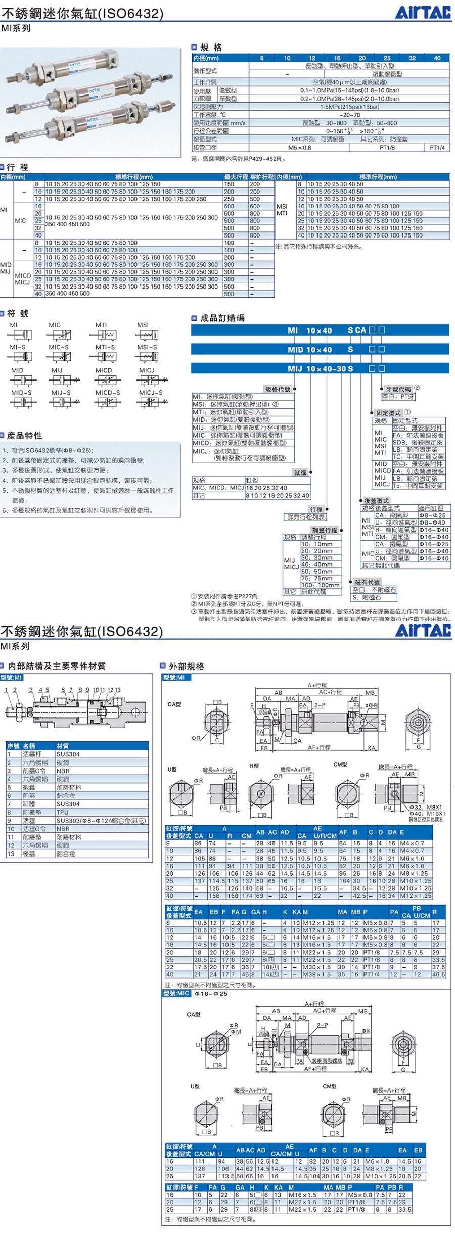 亚德客迷你气缸MI12X75SU参数说明