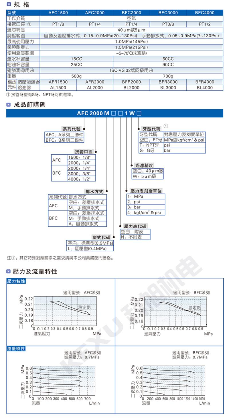 亚德客二联件过滤器BFC3000气源处理AFR3000+AL3000空气油水分离器 原装正品 产品参数与选型