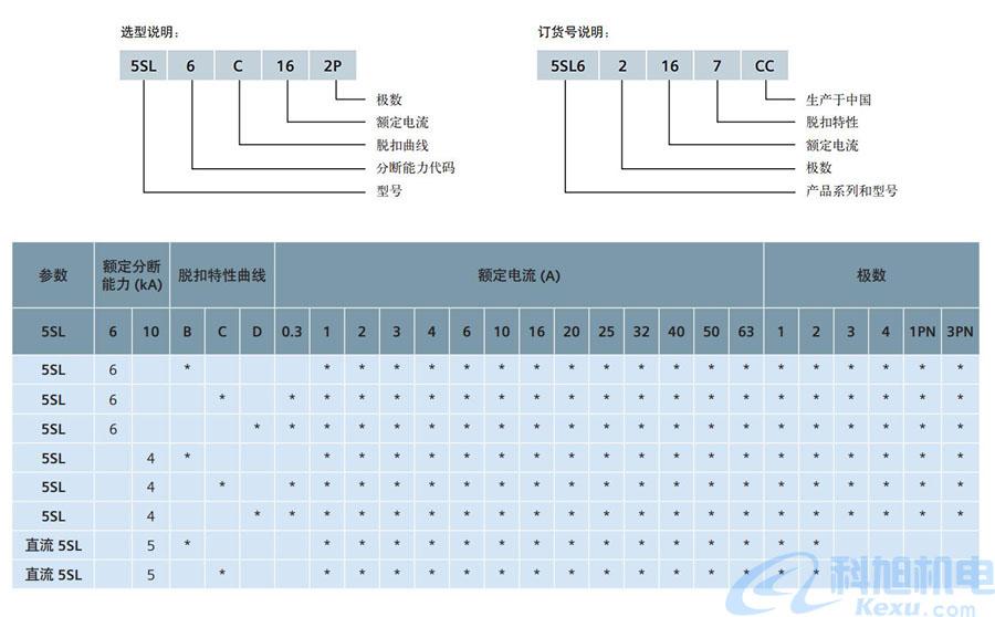 西门子小型断路器5SL系列样本二