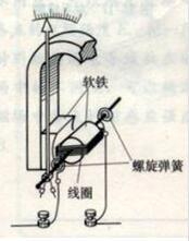 电压表测量对象怎么看?并举例说明