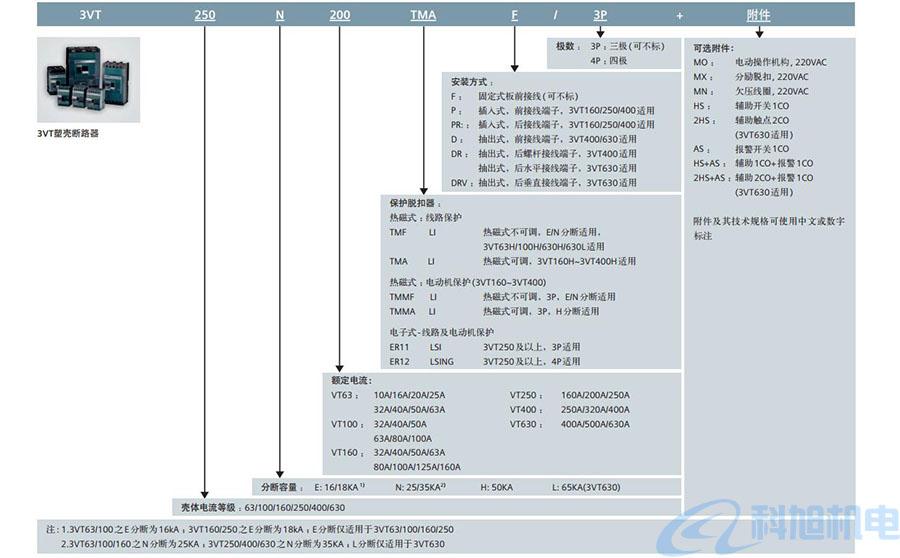 西门子塑壳断路器3VT8型号结构及参数应用