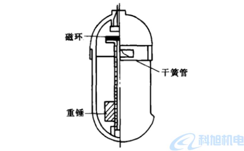 水位控制器都有什么类型?水位控制器分类四