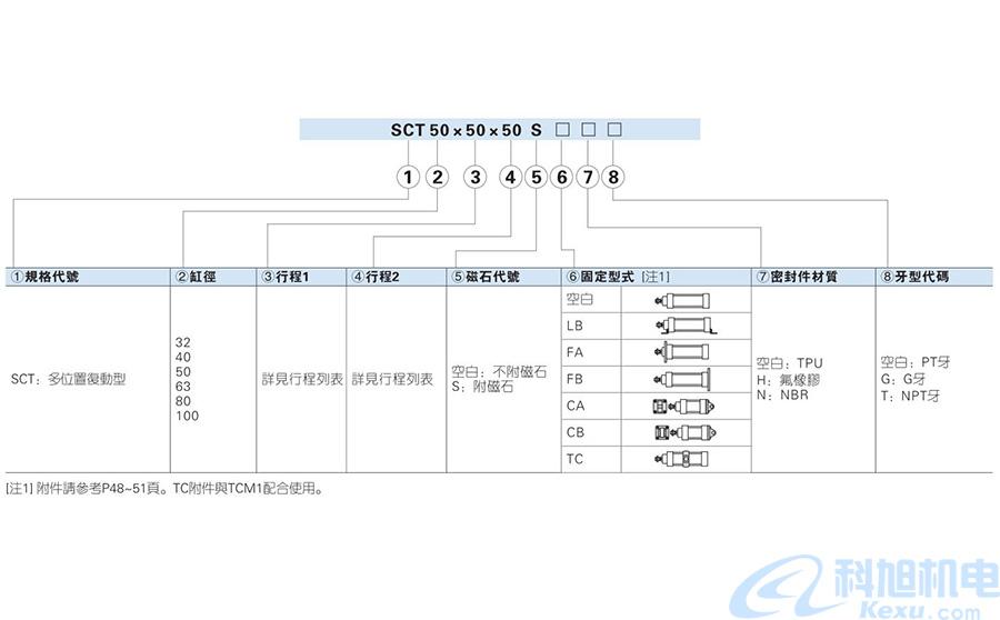 亚德客标准气缸SC系列带阀型样本八