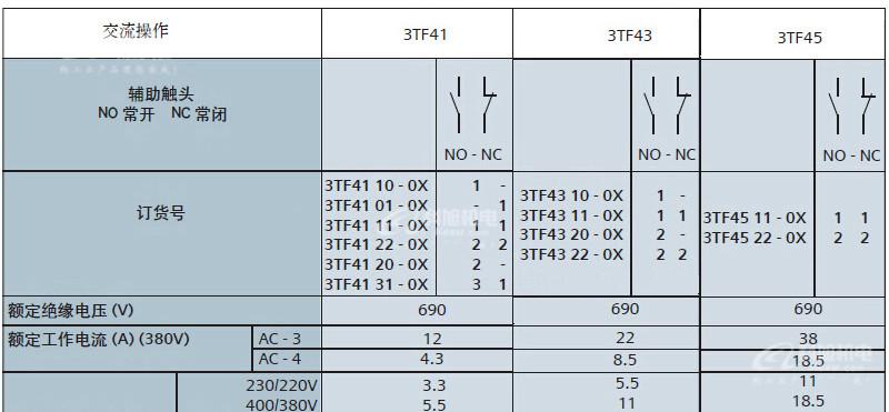 西门子交流接触器3TF52440XQ0低压控制产品与系统AC380V原装正品 产品参数与选型6