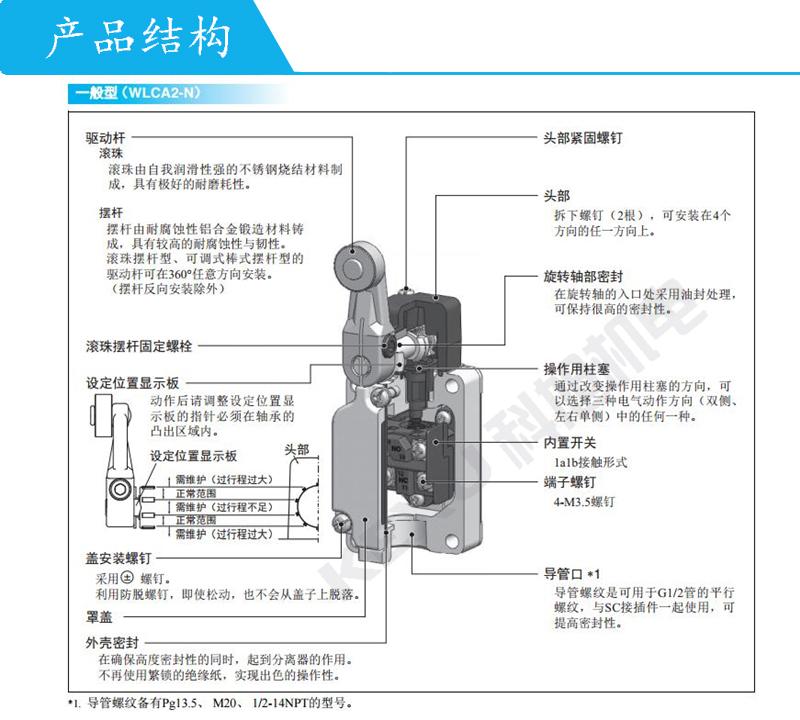 欧姆龙限位开关WLCA12-2LE-N动作显示型 原装正品 产品结构1