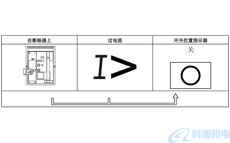 西门子断路器3WT调试分闸操作
