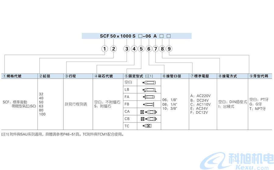 亚德客标准气缸SC系列带阀型样本十一
