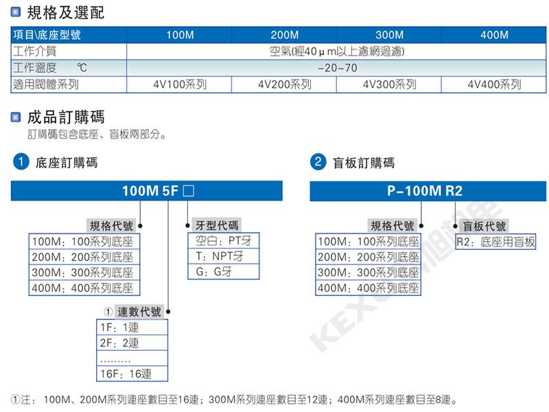 亚德客AirTAC 4V210电磁阀底座200M-1F汇流板 原装正品产品订购码