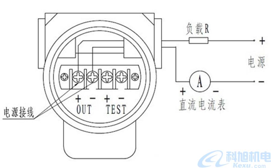 变送器是什么?变送器的作用原理与厂家一