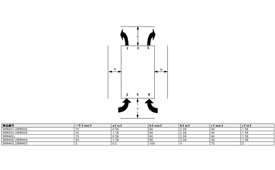 西门子软启动器3RW30与3RW40说明书手册五