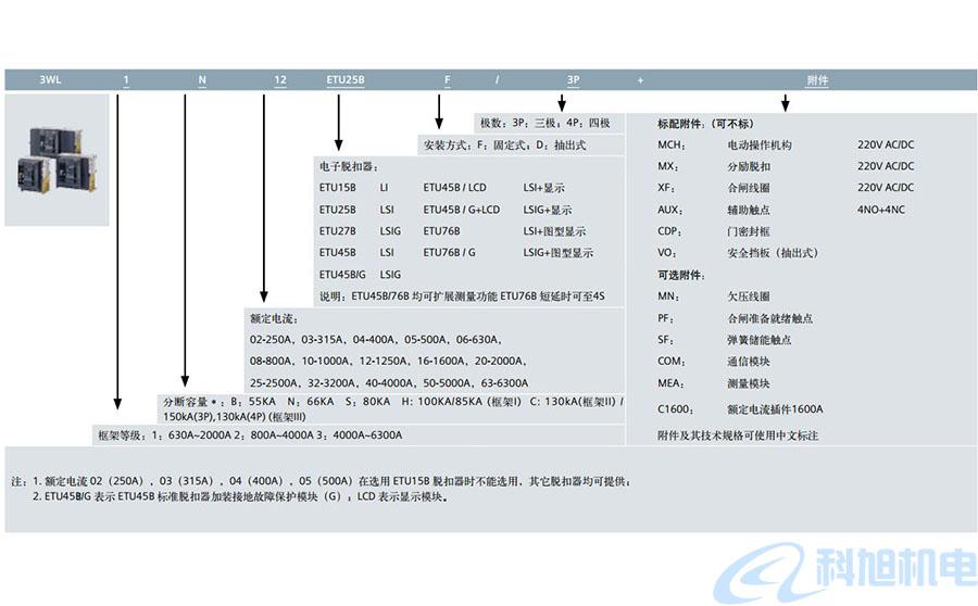 西门子空气断路器3WL操作手册样本二