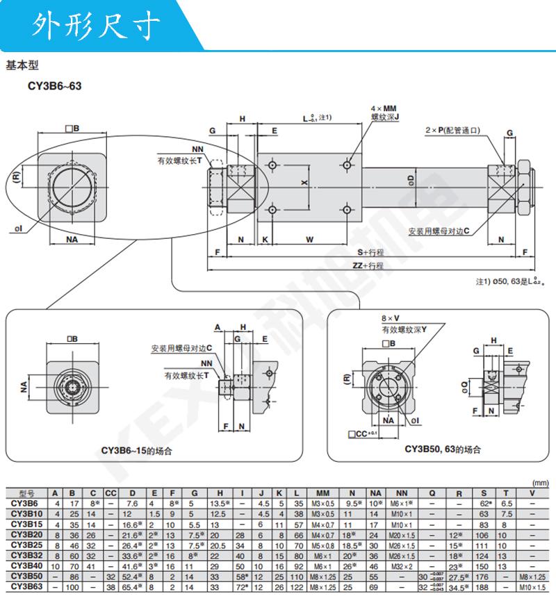 SMC磁偶式无杠气缸CY3B63-250动作平稳 省空间 经久耐用 原装正品 产品l外形尺寸