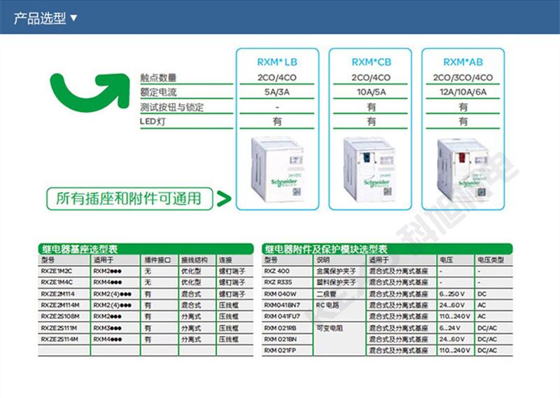 施耐德中间继电器RXM3AB2E7小型继电器 插拔式 原装正品 产品选型