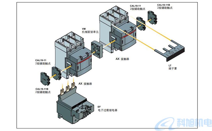 ABB交流接触器AX09至370型号参数说明四