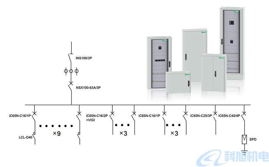 施耐德配电箱Prisma E系列规格及应用安装三